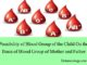 Possibility of Blood Group of the Child On the Basis of Blood Group of Mother and Father Entranciology