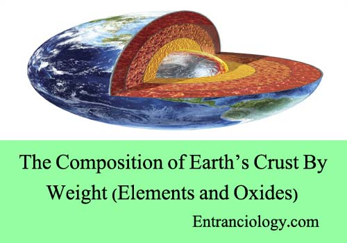 composition of earth crust by weight elements and oxides