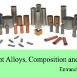 Important Alloys, Composition and Usages – Chemistry Theory Study
