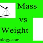 Difference Between Mass and Weight – Physics Theory Study