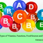 Different Types of Vitamins, Functions, Food Sources and Deficiency