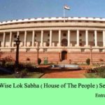 State / UT Wise Lok Sabha ( House of The People ) Seats in India – Indian Polity