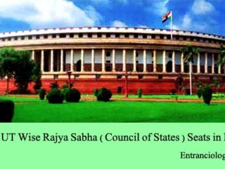 State UT Wise Rajya Sabha Council of States Seats in India entranciology