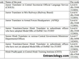 entranciology Combined Recruitment of Junior Hindi Translator, Junior Translator, Senior Hindi Translator and Hindi Pradhyapak Examination, 2017 ssc cgl