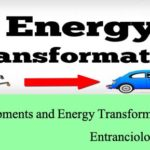 Equipments and Energy Transformed By Using Them – Physics Theory Study