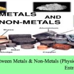 Metals and Non-Metals : Differences Between Physical Properties and Exceptions